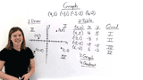 How Do You Graph Ordered Pairs in Each Quadrant?