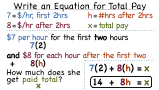 How Do You Write an Equation From a Word Problem?