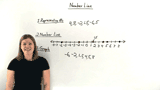 What is the Number Line?