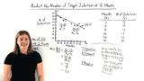 How Do You Write and Use a Prediction Equation?