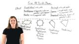 How Do You Classify Quadrilaterals?