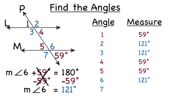 How Do You Find Missing Angles In A Transversal Diagram?    Virtual Nerd  Can Help