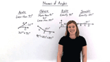 What are Acute, Obtuse, Right, and Straight Angles?