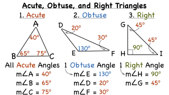 What are Acute, Obtuse, and Right Triangles? | Virtual Nerd