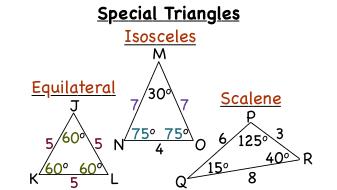 how to draw an acute scalene triangle