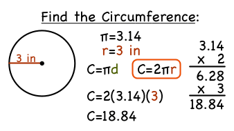How do you find the circumference of a circle if you know the how do you find the circumference of a circle if you know the radius virtual nerd ccuart Images