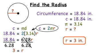 How do you find the radius of a circle if you know the how do you find the radius of a circle if you know the circumference virtual nerd ccuart Images
