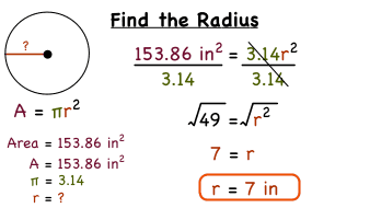 How do you find the radius of a circle if you know the area how do you find the radius of a circle if you know the area virtual nerd ccuart Images