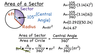 what is the formula for the area of a sector of a circle virtual nerd
