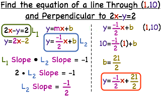 slope intercept form perpendicular  How Do You Write an Equation of a Line in Slope-Intercept ...