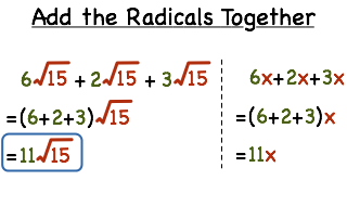 How Do You Add Radicals with Like Radicands? | Printable Summary ...