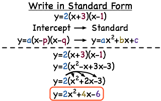intercept form to standard form quadratic  How Do You Convert a Quadratic Equation from Intercept Form ...