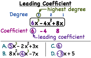 what is a leading coefficient printable summary virtual nerd
