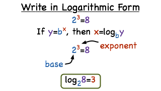 How do you convert from exponential form to logarithmic form summary sciox Image collections