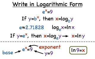 How Do You Convert From Exponential Form To Natural Logarithmic Form Printable Summary Virtual Nerd