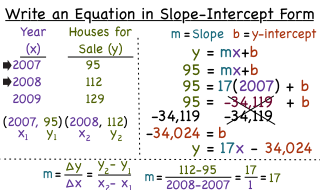 slope intercept form coordinates  How Do You Write the Equation of a Line in Slope-Intercept ...