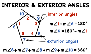 ... The Exterior Angles Of ANY Polygon Always Add Up To 360 °