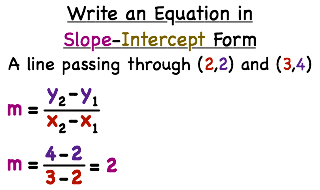 point slope form given 2 points  How Do You Write an Equation of a Line in Slope-Intercept ...