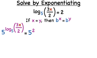 how do you solve a logarithmic equation by exponentiating - Solving Logarithmic Equations Worksheet