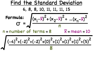 How do you find the standard deviation of a data set virtual find the standard deviation of the following data set 6 8 8 10 11 11 11 15 ccuart Image collections