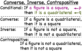 67dcbcb16ae341 How Do You Write the Converse